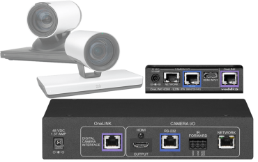 Cisco Codec Kit for OneLINK HDMI to Cisco Cameras