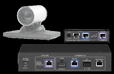 OneLINK HDMI for Cisco Precision HD