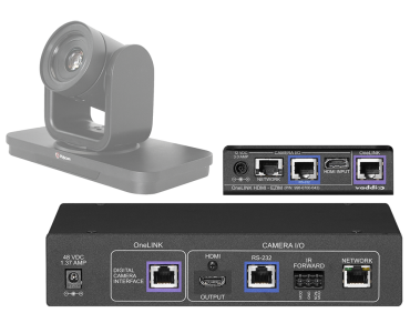 Polycom Codec Kit for OneLINK HDMI to EagleEye IV Camera