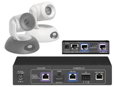 Polycom Codec Kit for OneLINK HDMI to RoboSHOT HDMI Cameras