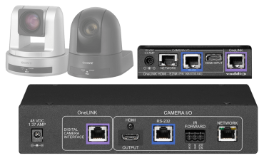 OneLINK HDMI Extension for Sony Cameras